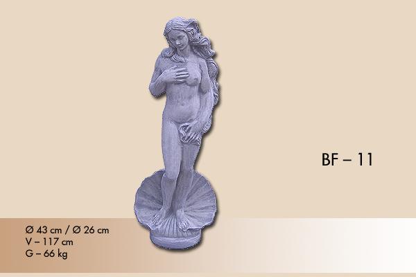 bastenske figure 11