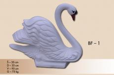 bastenske figure 1
