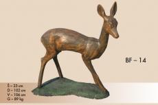 bastenske figure 14