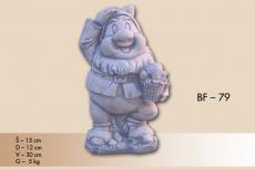 bastenske figure 79