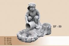 bastenske figure 89 2